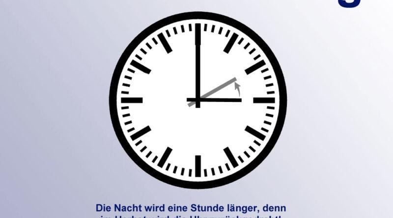 In der kommenden Nacht stellen wir die Uhren wieder auf die Normalzeit (umgangssprachlich Winterzeit) zurück (Grafik: Hell)
